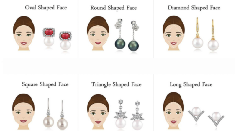 Earrings Guide According to Your Face Shape